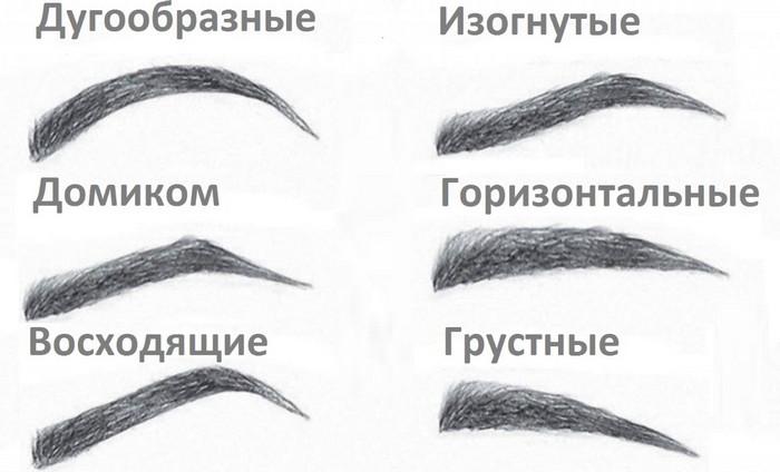 формы бровей схемы