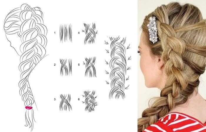 голландская коса плетение
